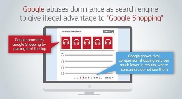 Google Antitrust Example
