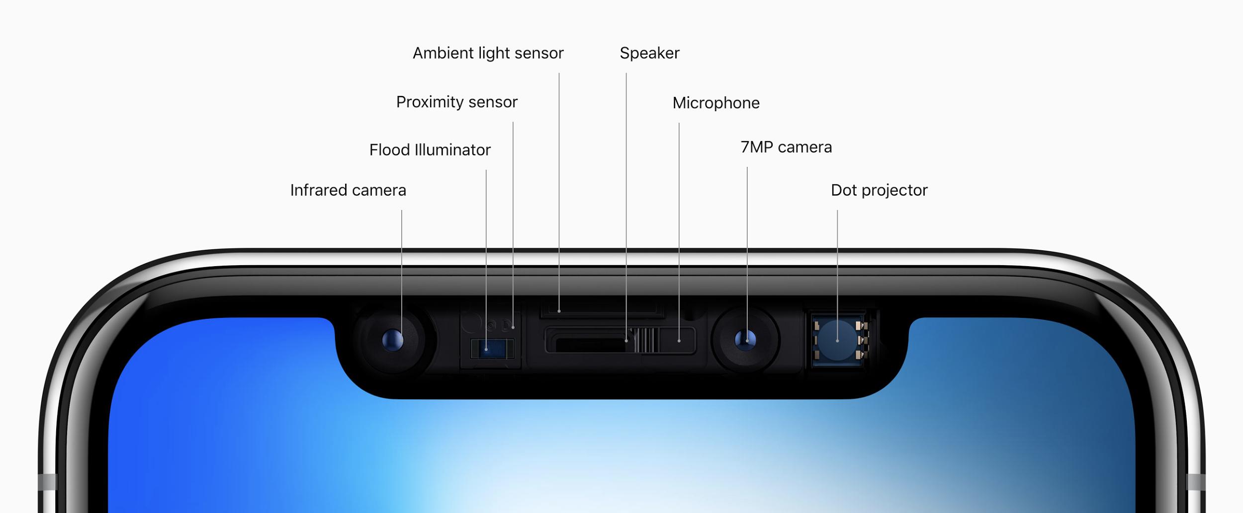 iPhone X Camera Notch